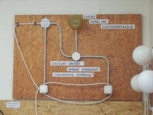 Cvičný panel IV